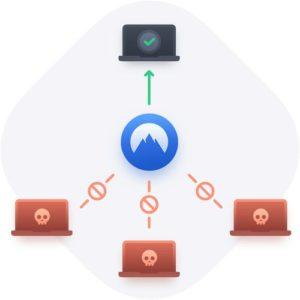 VPN是什麼
